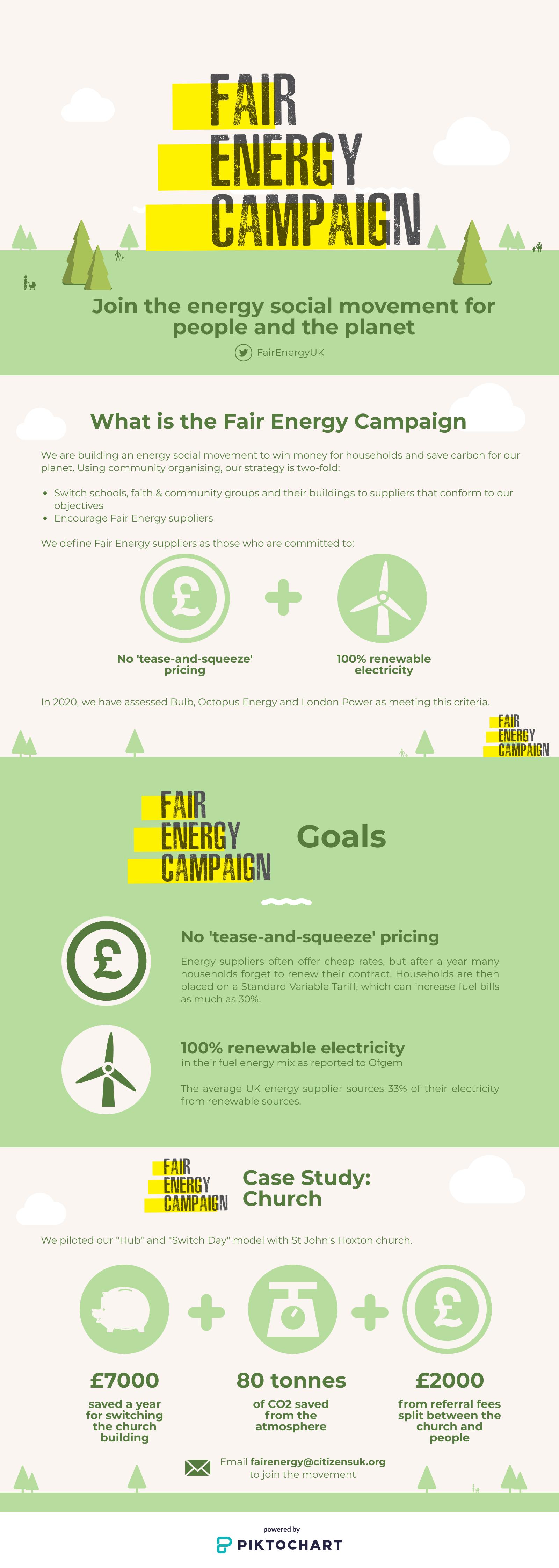 Fair Energy Campaign